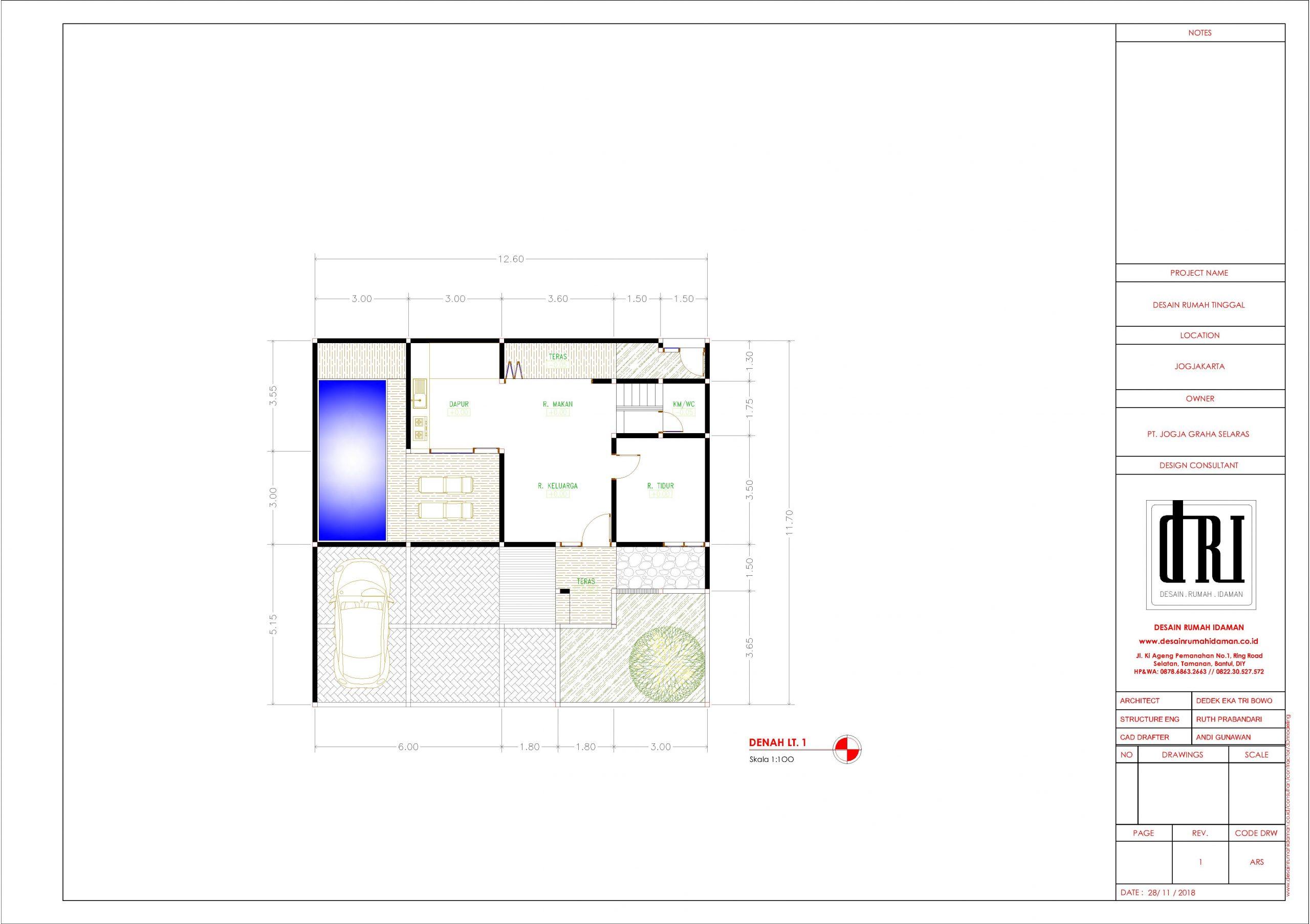 desain rumah industrial, Jogjakarta